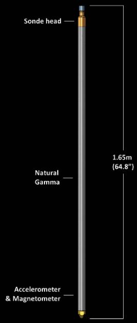 Verticality Probe